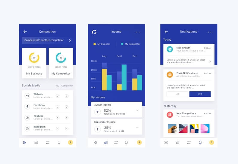 商业分析App UI Kit Sketch源文件免费下载-Business Analysis App